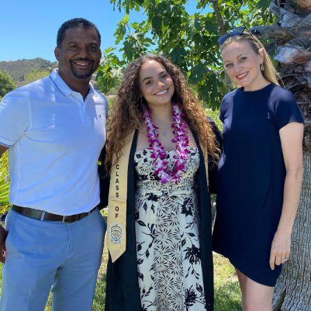 Siennan on her Graduation day
